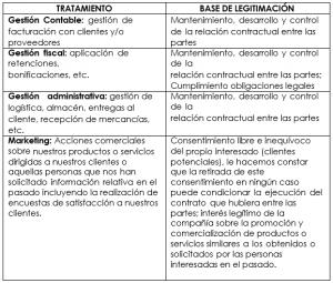 tabla1